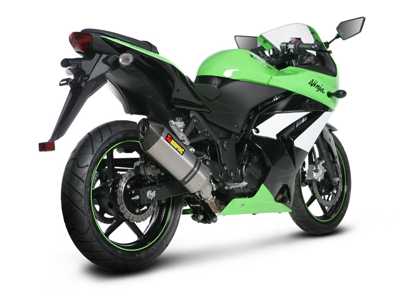 Value Of  Kawasaki Z